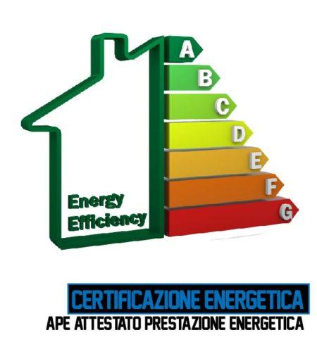 APE - Attestato di Prestazione Energetica Cagliari Sardegna